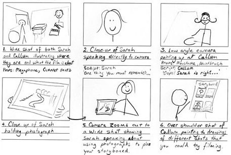 storyboard 4 - stick figures